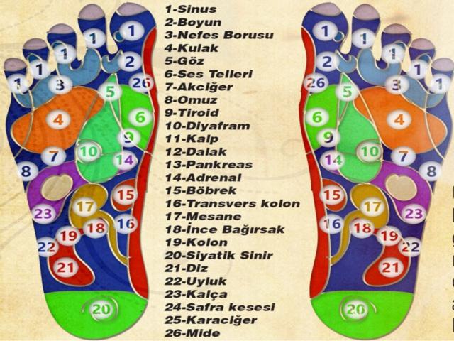 Mucize Çorap Türkiye'de
