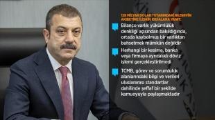 TCMB Başkanı Kavcıoğlu: Döviz işlemleri o günkü piyasa koşulları ve fiyatlarından gerçekleştirildi